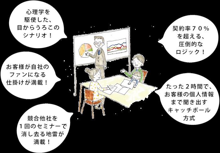 家づくり塾の様子イメージ